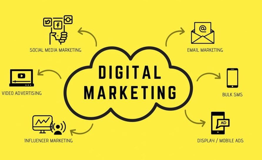 How Digital Marketing is Different From Social Media Marketing?